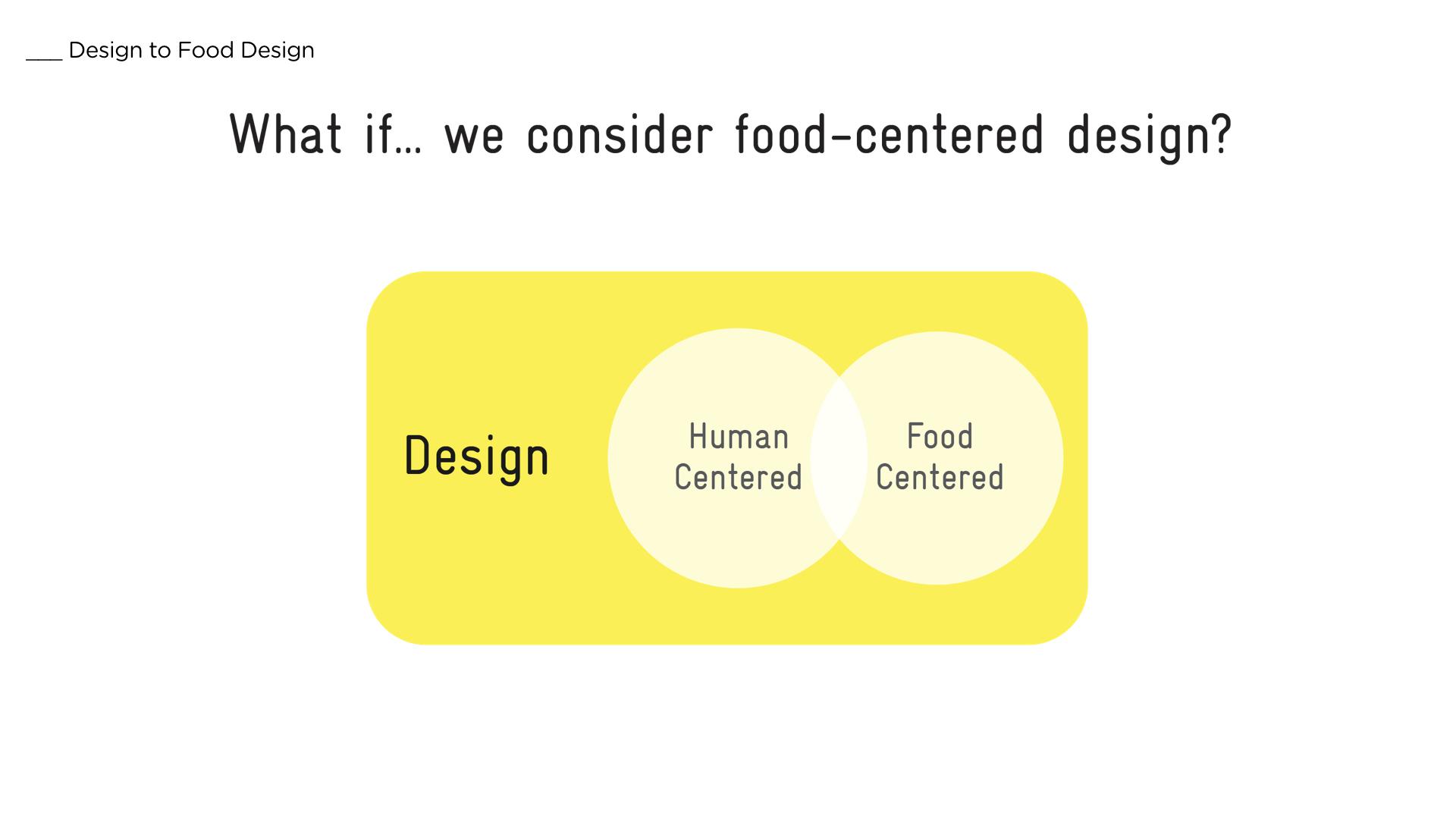 food futures slide 0507 v2.017.jpeg