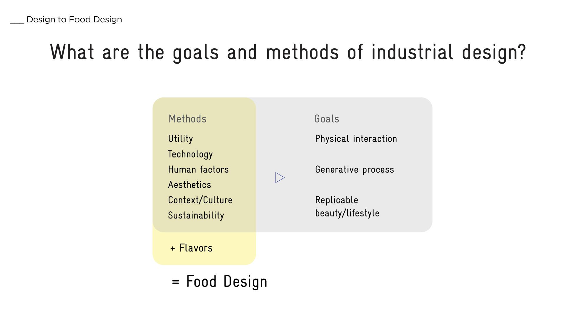 food futures slide 0507 v2.016.jpeg