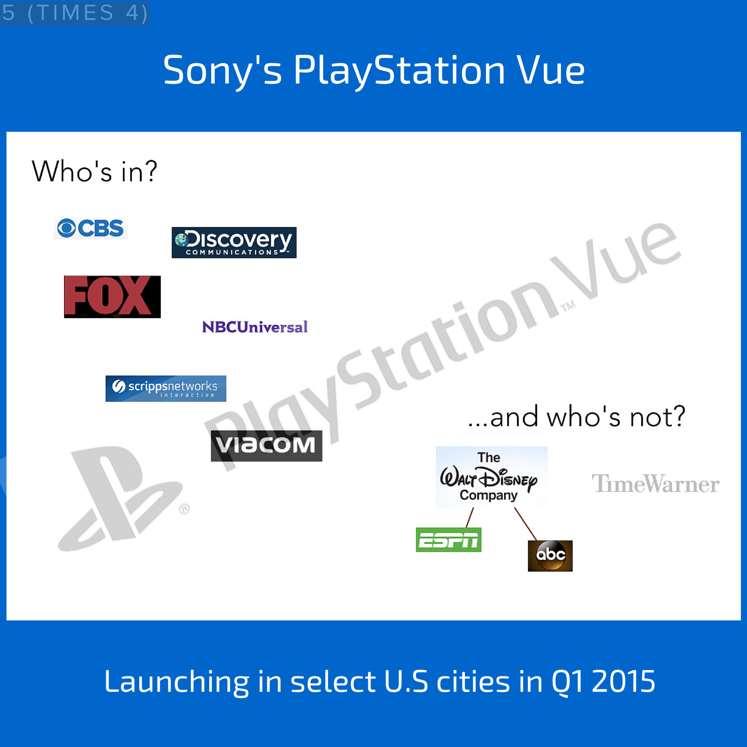 playstationvue