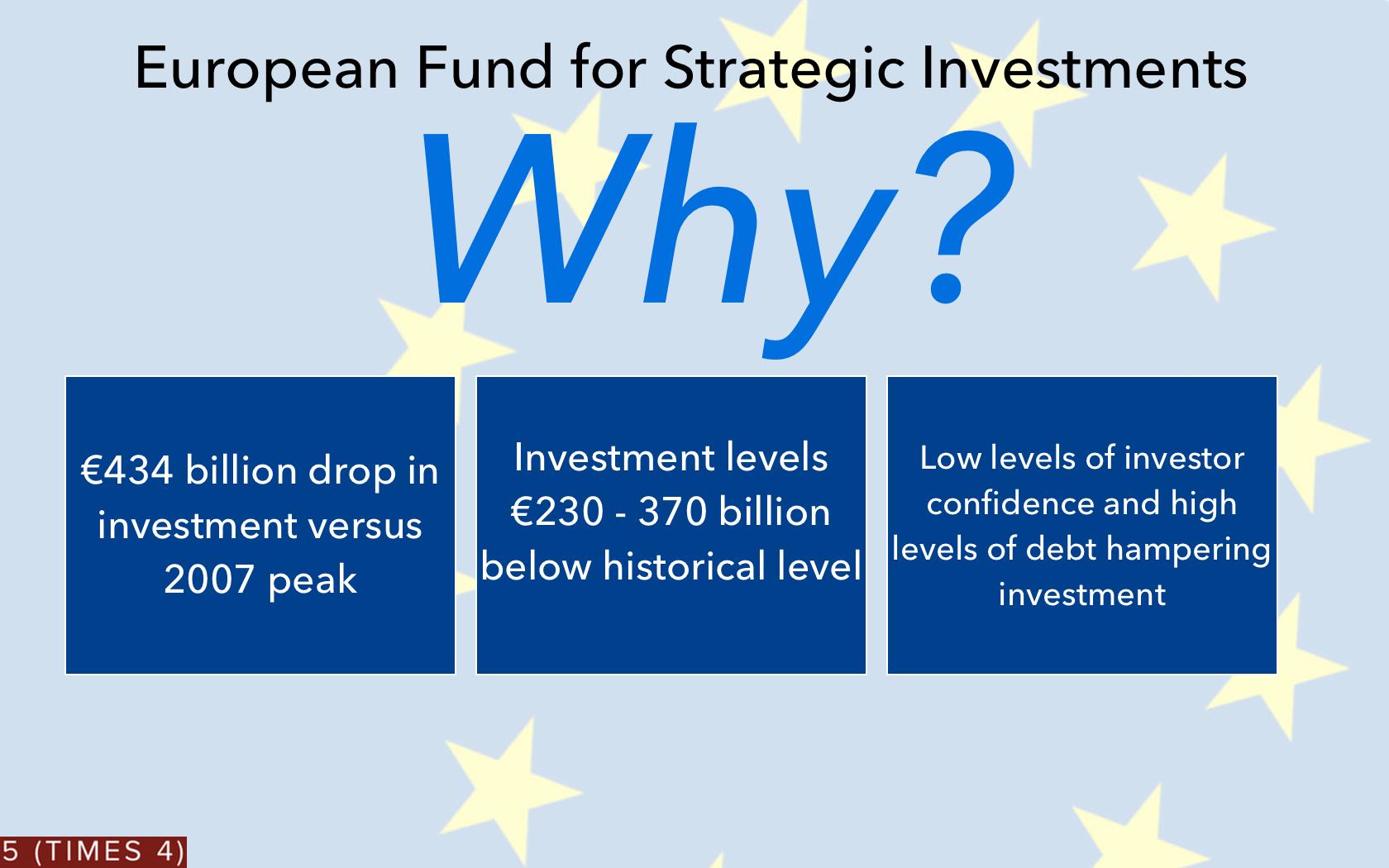 europeanfundwhy