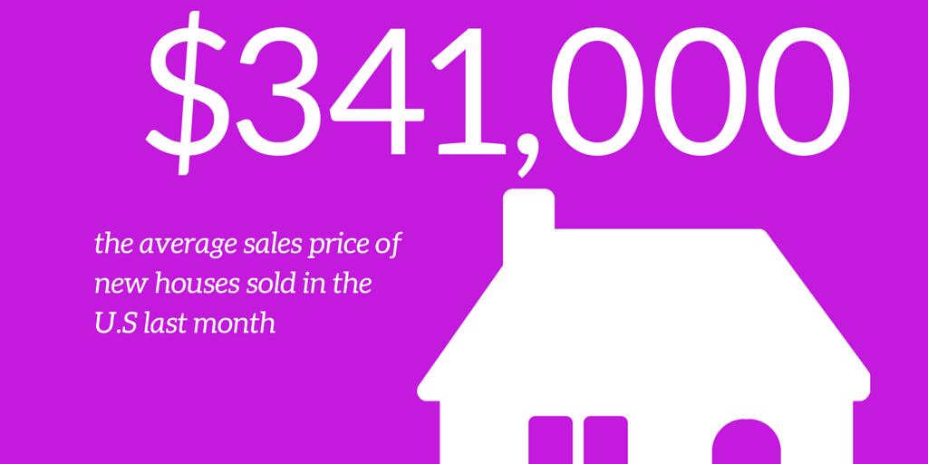 U.S House Prices February