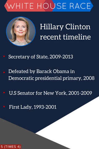 hillary clinton biography timeline