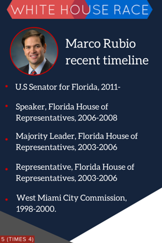 marco rubio timeline 5times4