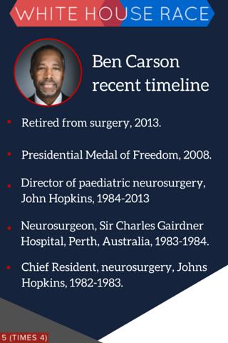 ben carson 2016 timeline
