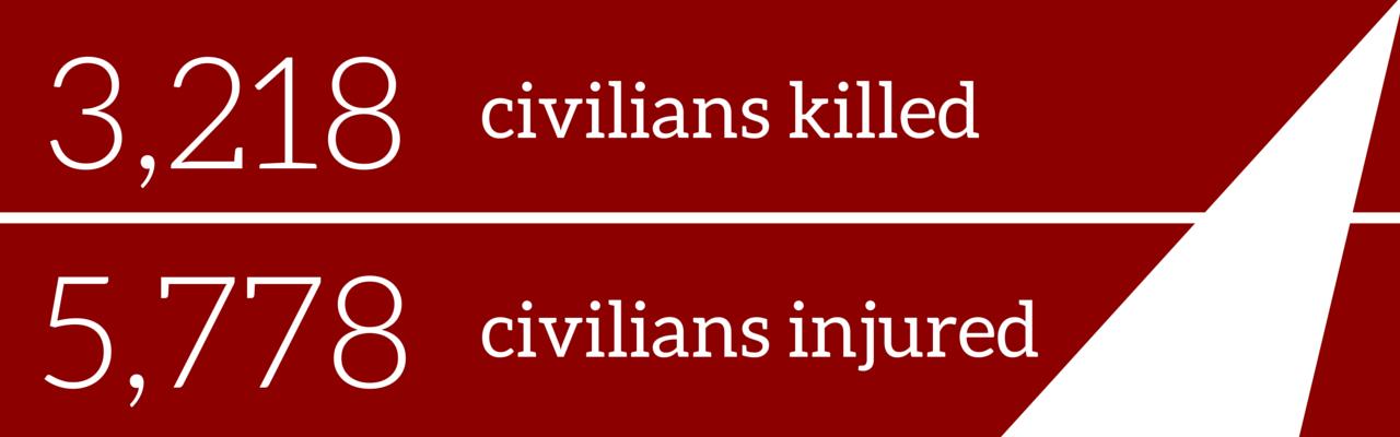 March 26th 2015 - March 17th 2016, UN data