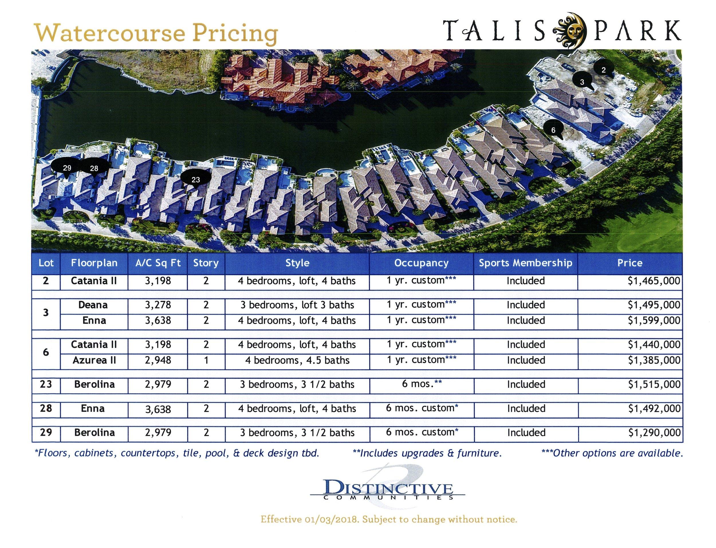 Watercourse price sheet w-fees - 01-03-2018.jpg