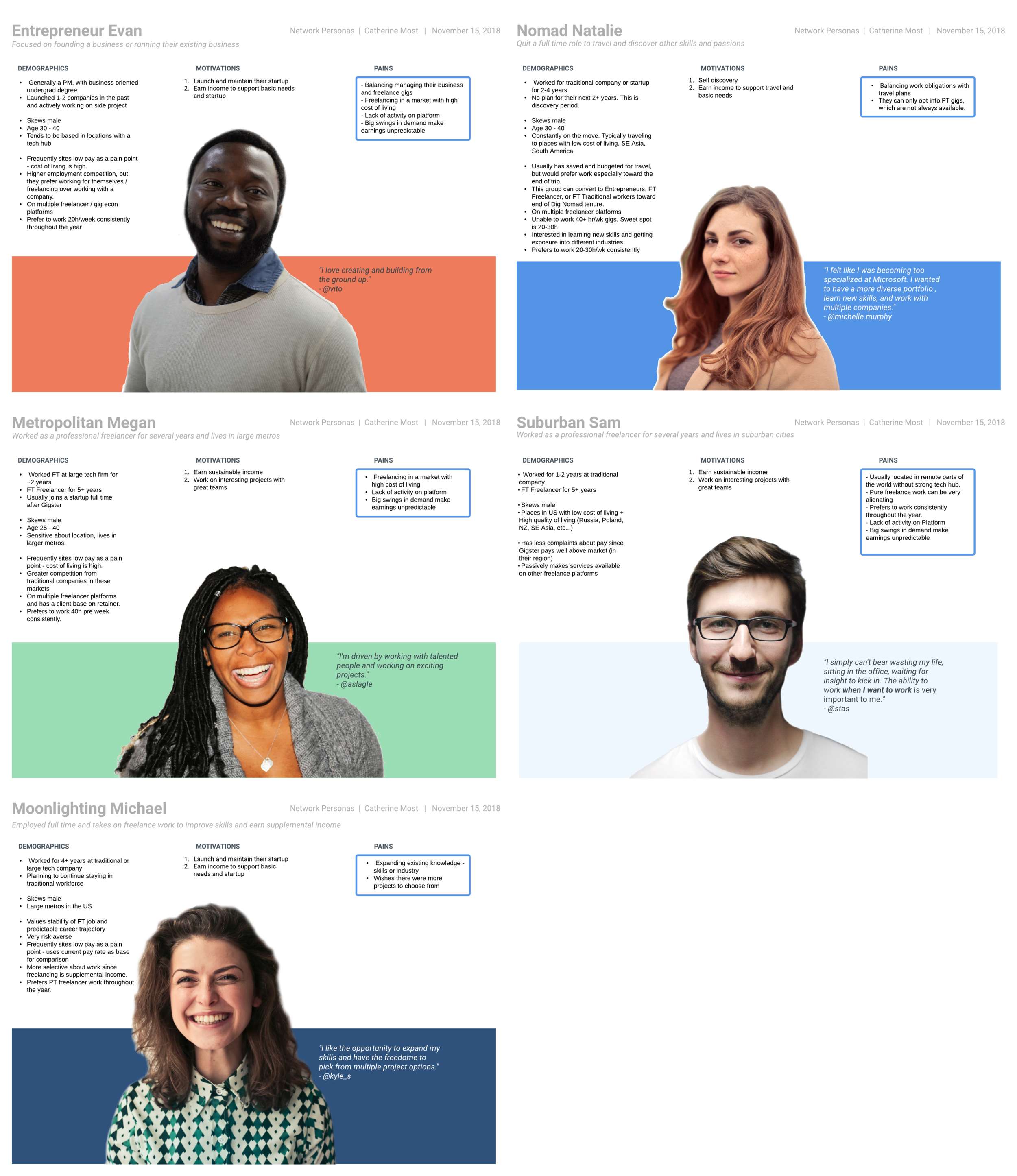 Network Personas CM 4 10 18.png