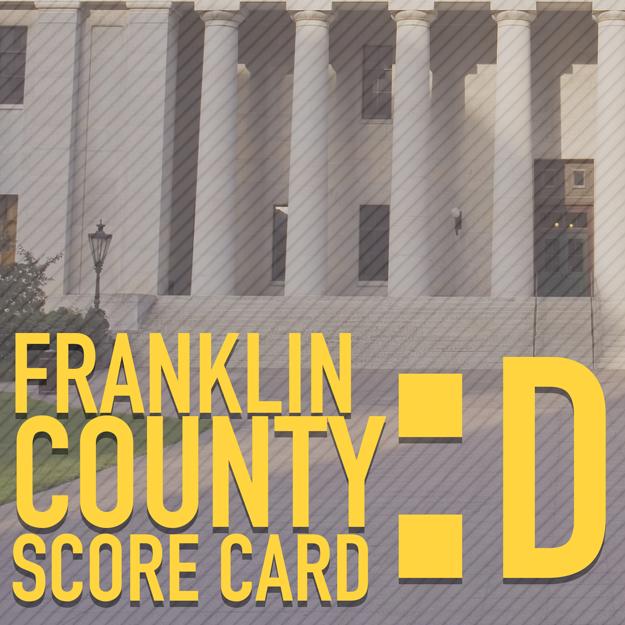 Franklin Scorecard_625.png