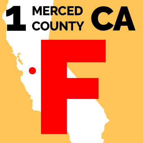 County-Report-homepage-tile_MERCED.png