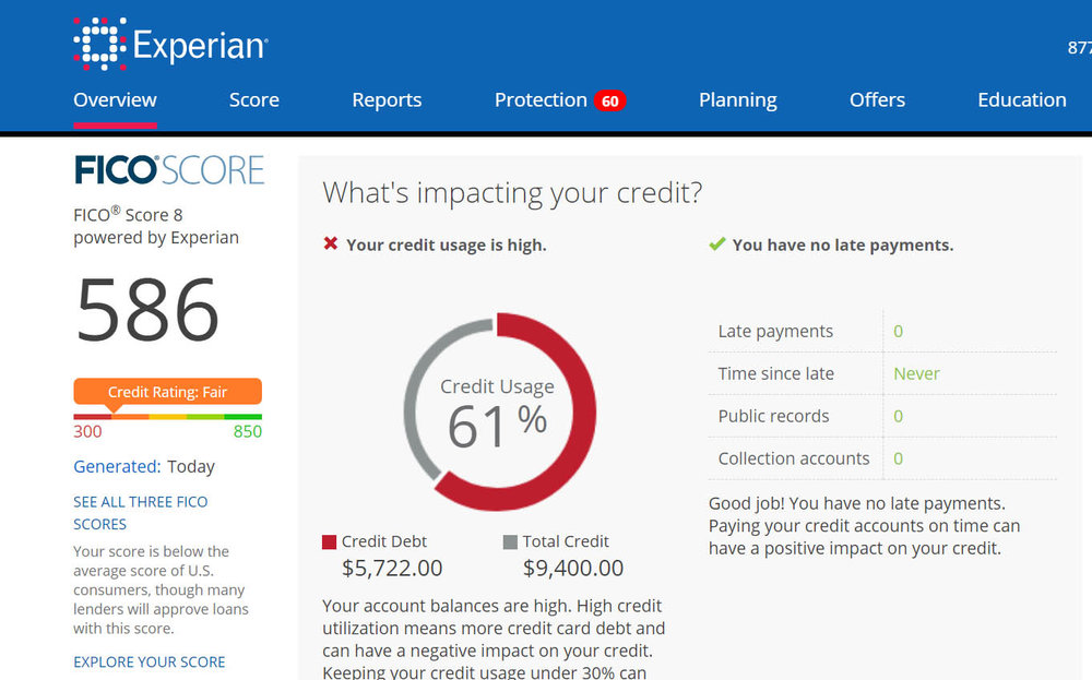 High credit usage will have a negative impact on your credit score.
