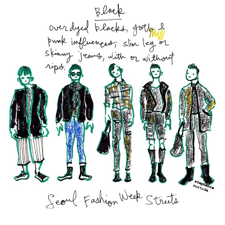 seoul fashion week streets
