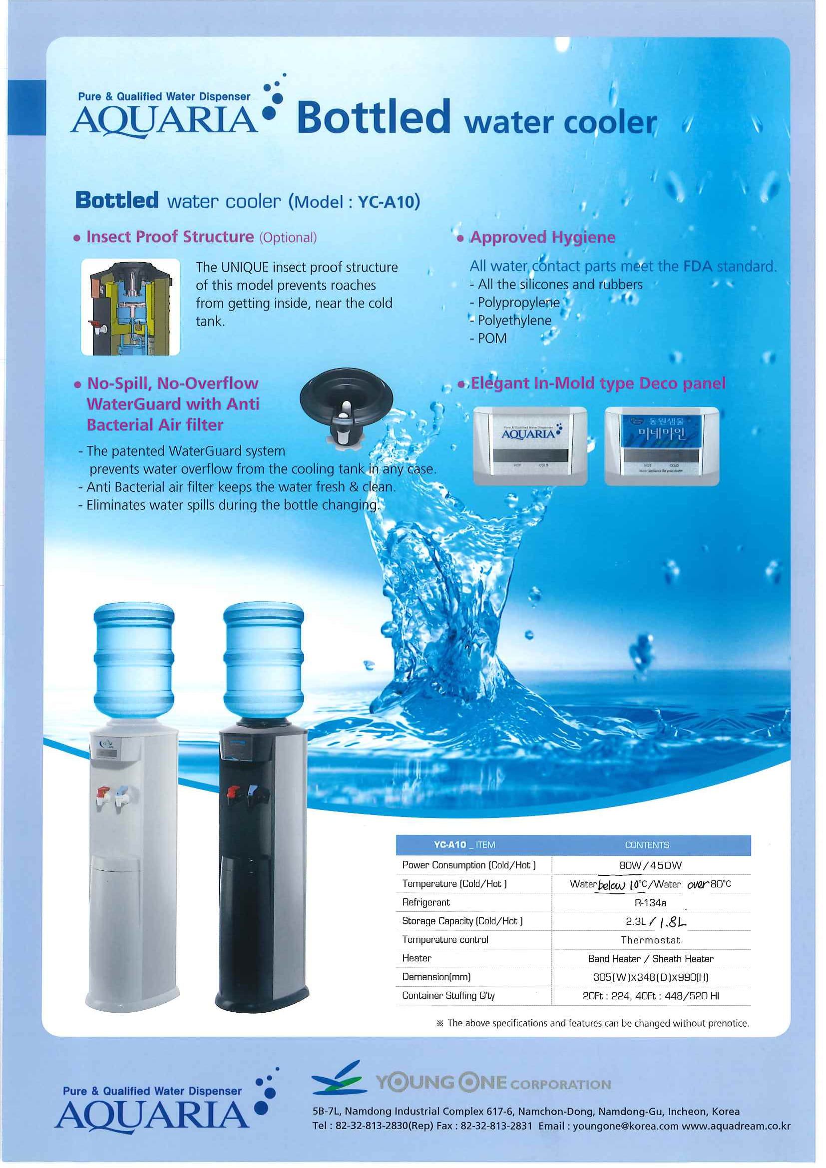 Carbonated Water Dispenser-4.jpg