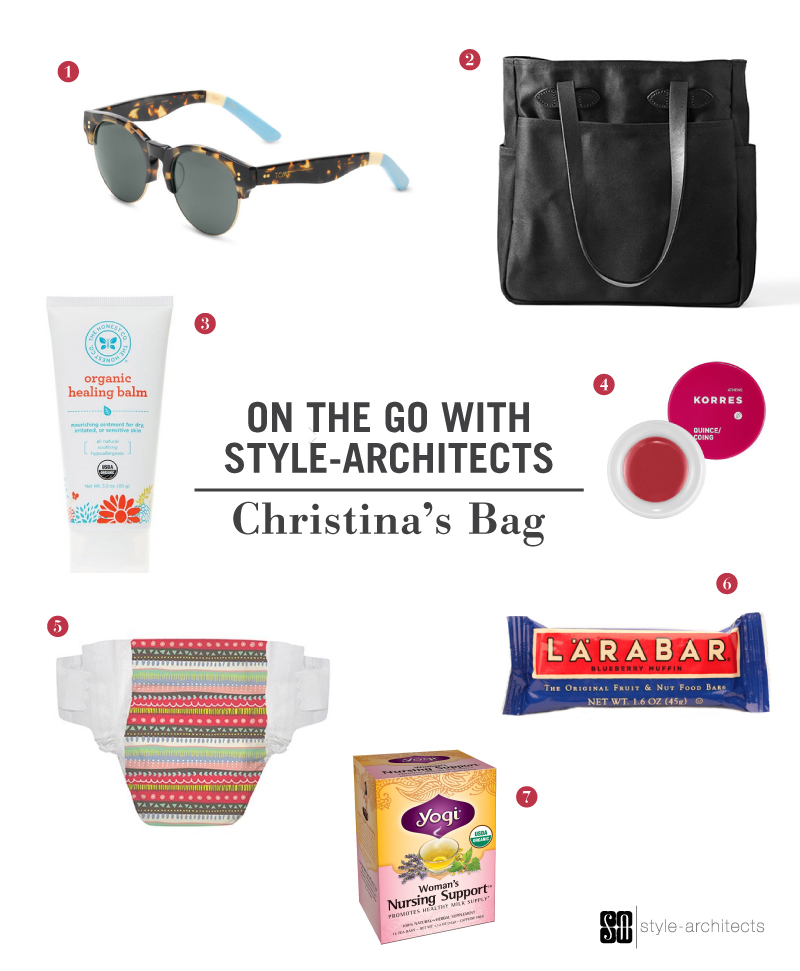 On the go with Style-Architects: Christina's Bag
