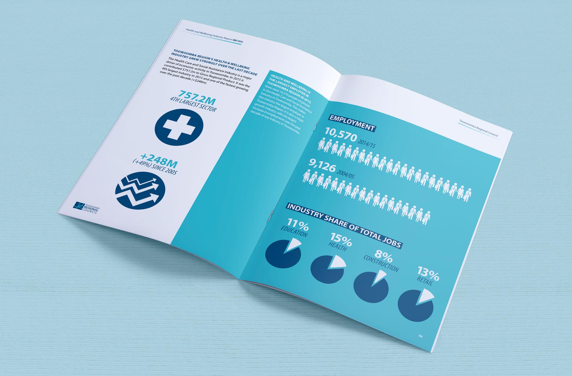 Info graphic report design by whitedutch.com.au