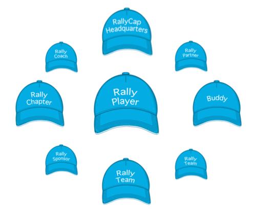 rallyfamily.png