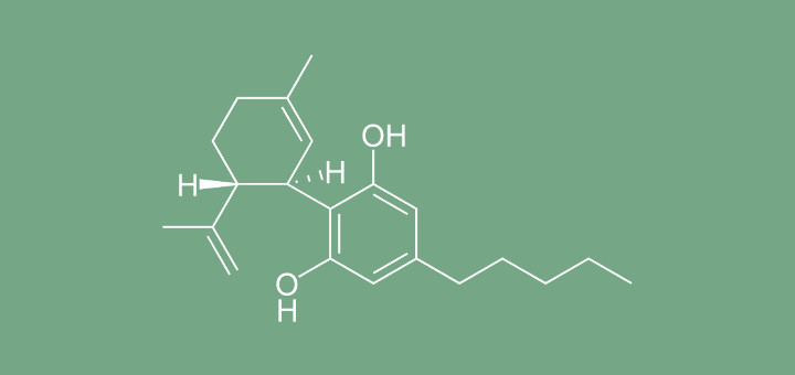 The molecular structure of cannabidiol (CBD).