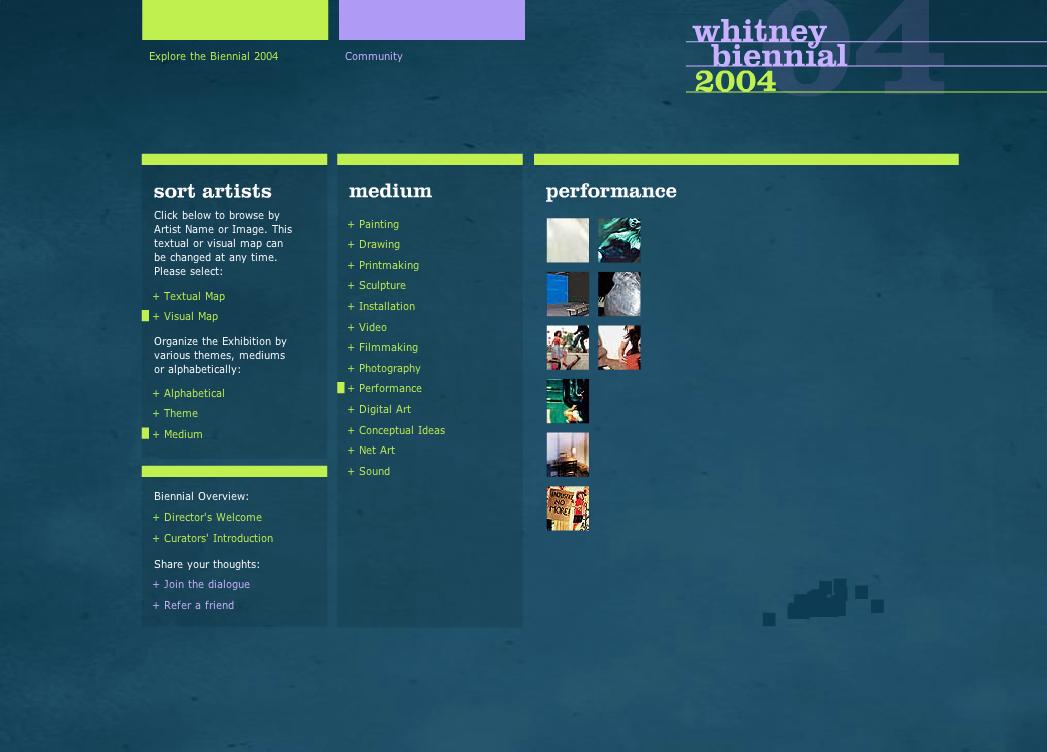 artists-visual-medium-performance.jpg