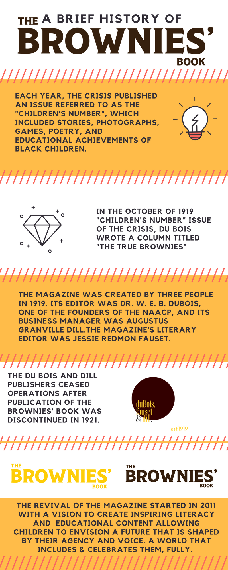 TBB Kickstarter Infographics-2.png