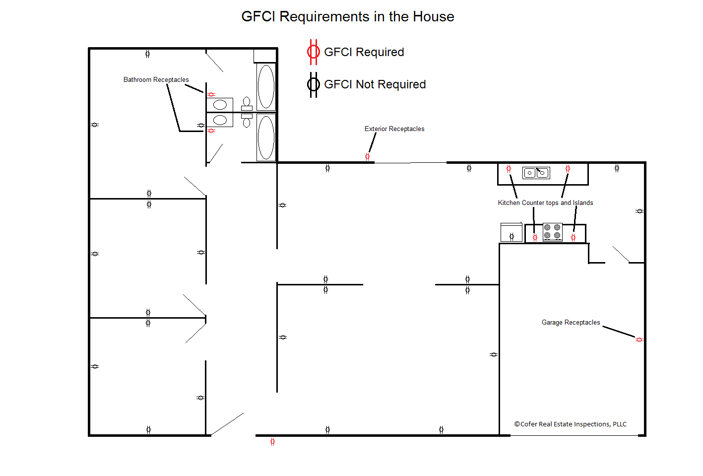 House GFCI.png