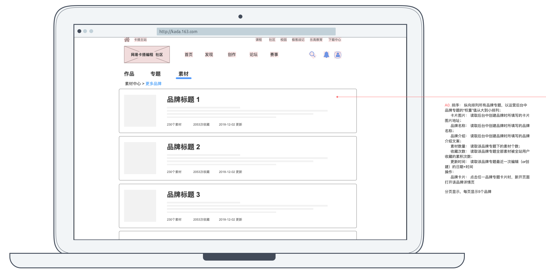 Figure 5: The wireframe for Brand Listing