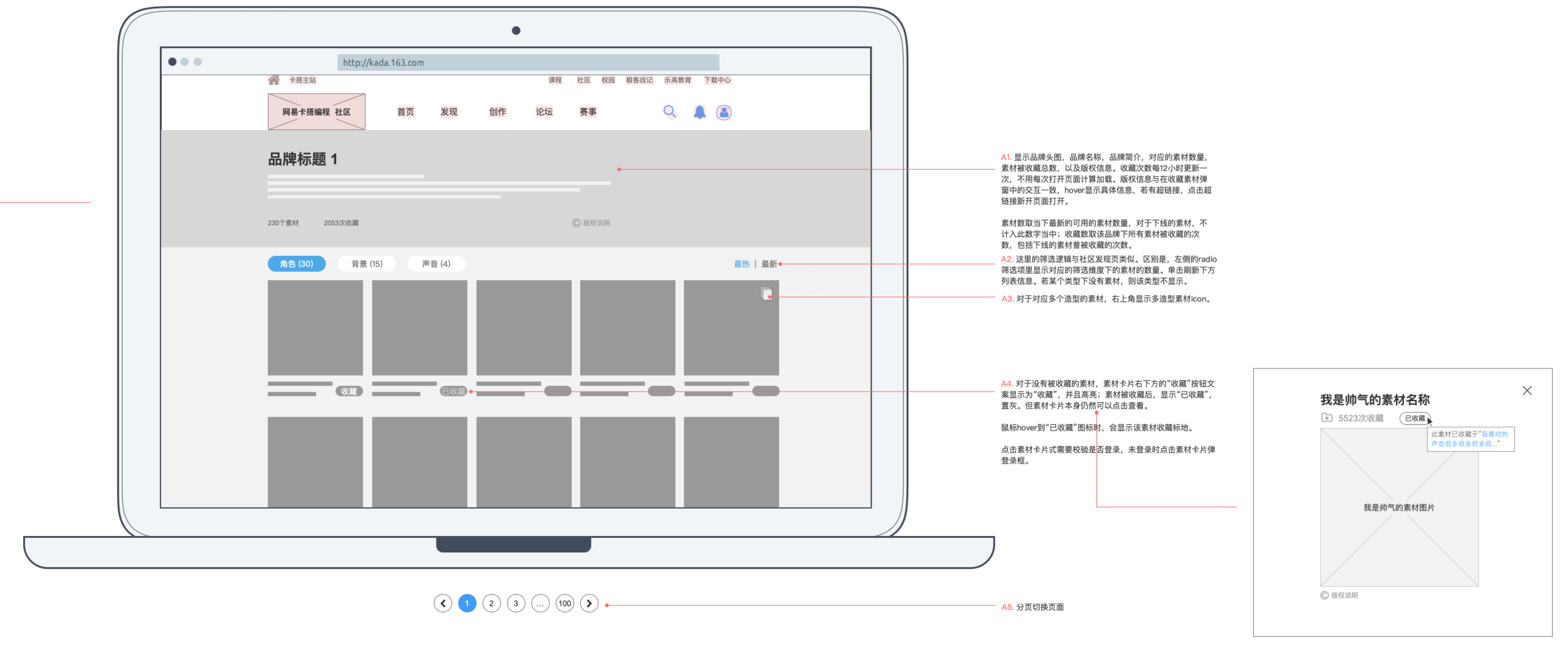 Figure 6: The wireframe for Branded Sprite Page