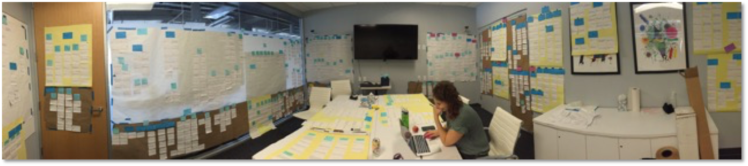 The state of our war room after we completed affinity diagramming.