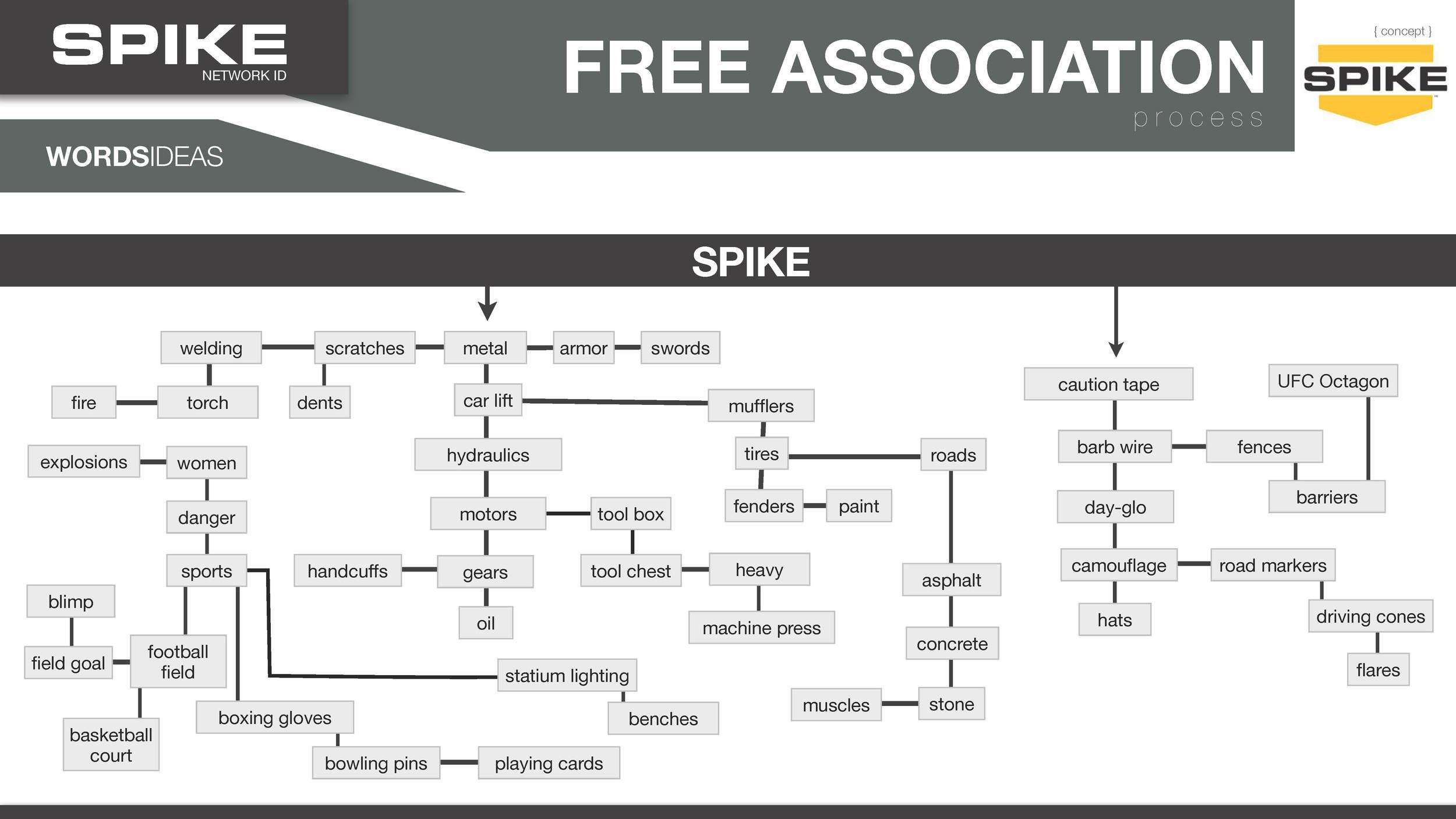 Spike_ProcessBook_Page_05.jpg