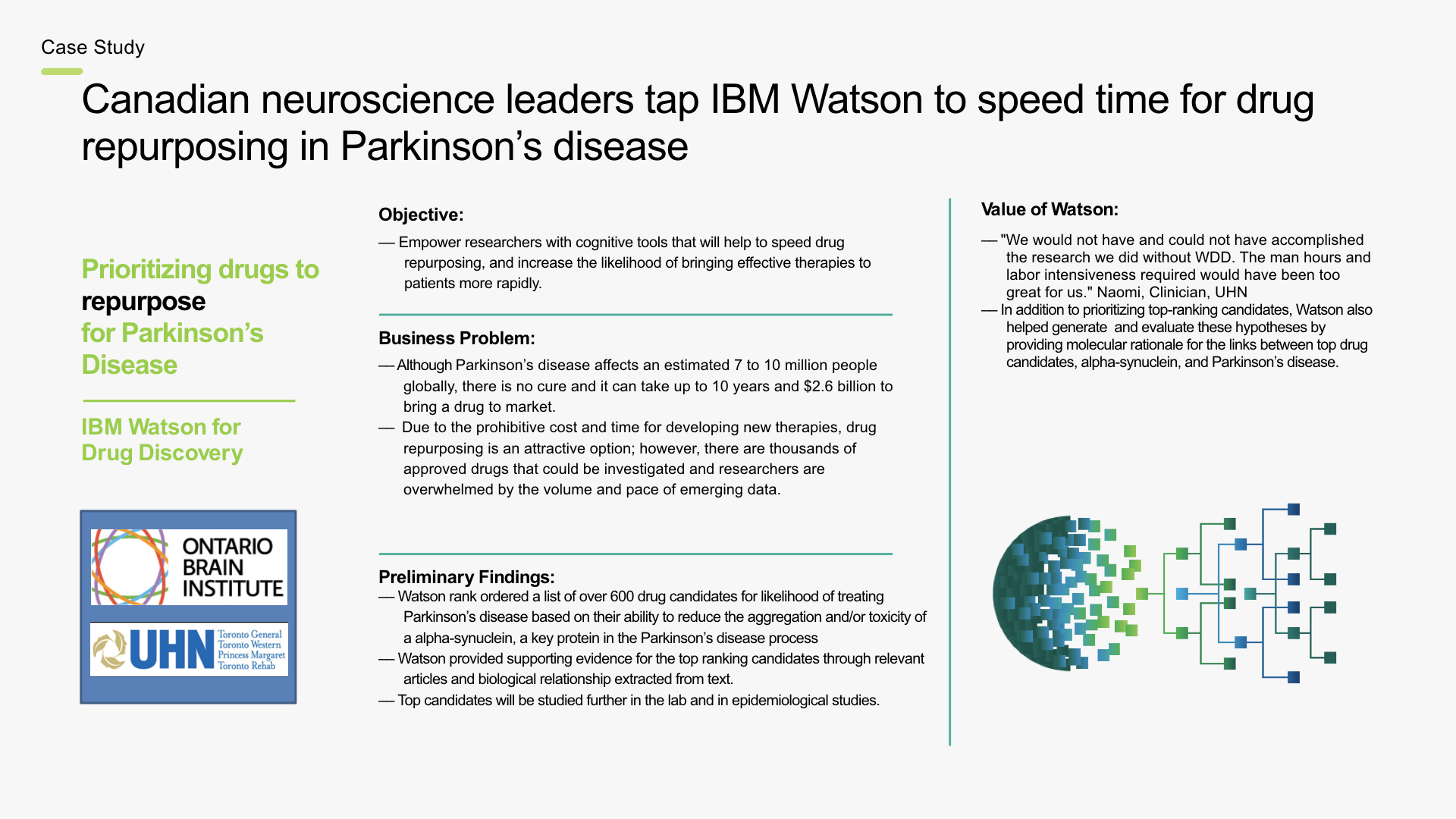 This Case Study came out insights from the 1-10-30 day interviews and served as an example of how the tool could be used to identify potential drugs for development with only of the fraction of the time, effort, and investment. 2 research papers were later presented on using Watson for Drug Discovery at medical conferences.