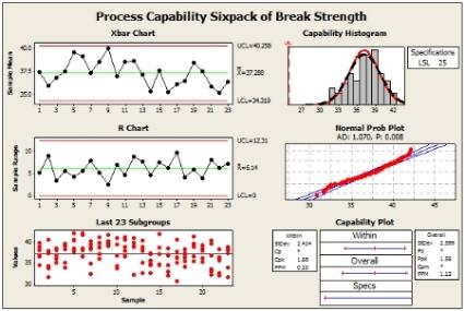 Process Capability Sixpack.jpg