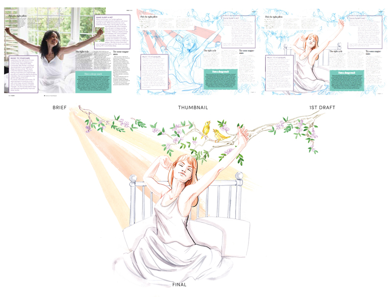 process for lifestyle and figurative illustration Top Sante magazine