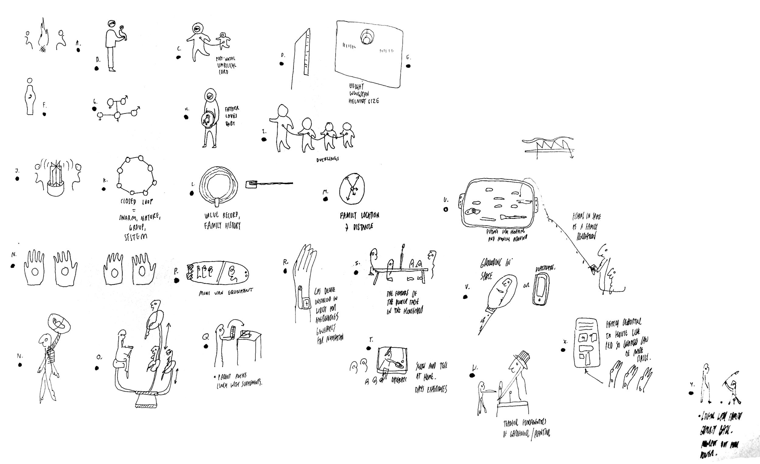 Family Sketches.jpg