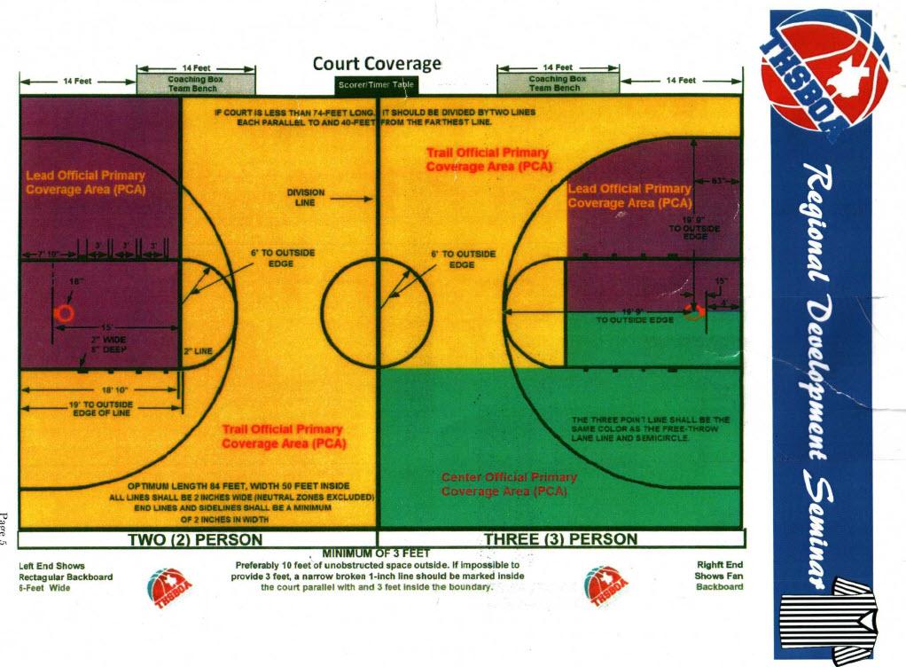 Court Diagram 2 & 3 man crew.jpg