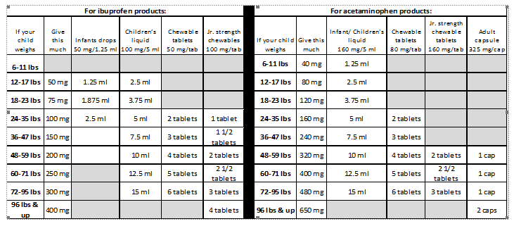 advil do life-span 60