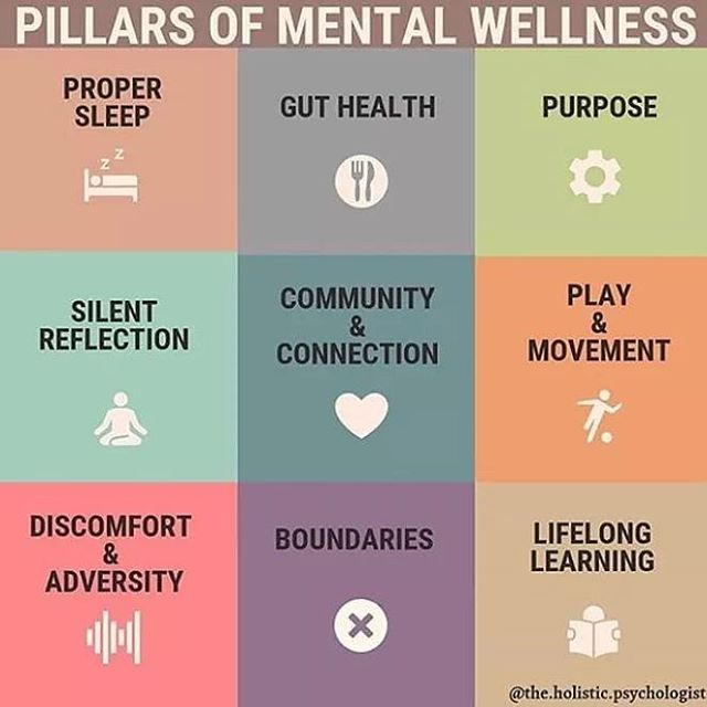 It's important to remember that mental well being, like physical well being, isn't the result of one thing. Health is about acknowledging all aspects of yourself and your life. You won't make a very tasty cake if you add eggs, milk and flour, but no sugar. 🍰  #holistichealth The Holistic Psychologist #mentalhealth #mentalwellbeing