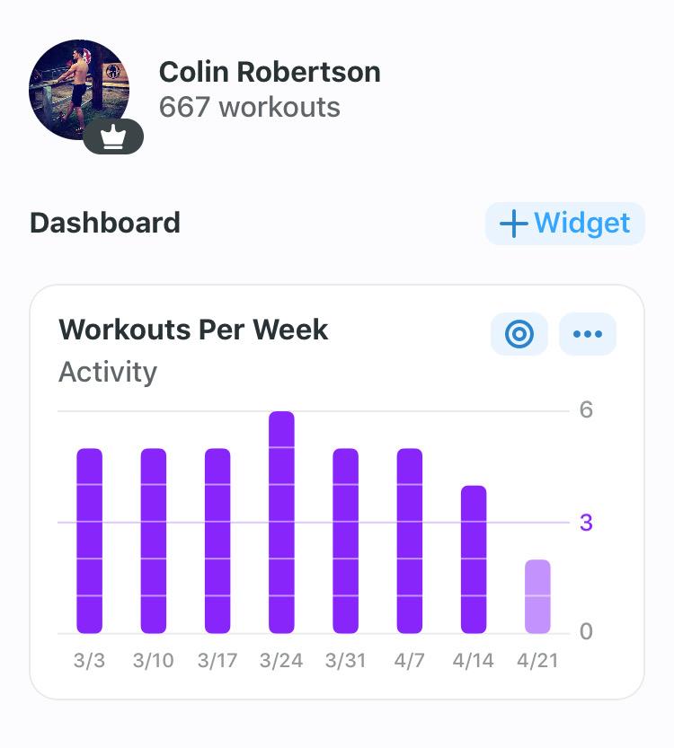 Workout metrics.jpeg