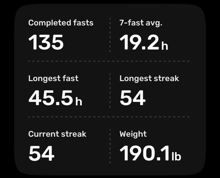 Fasting metrics.jpeg
