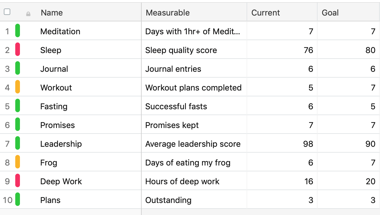 Content | 10-key-metrics-for-personal-and-professional-success.png