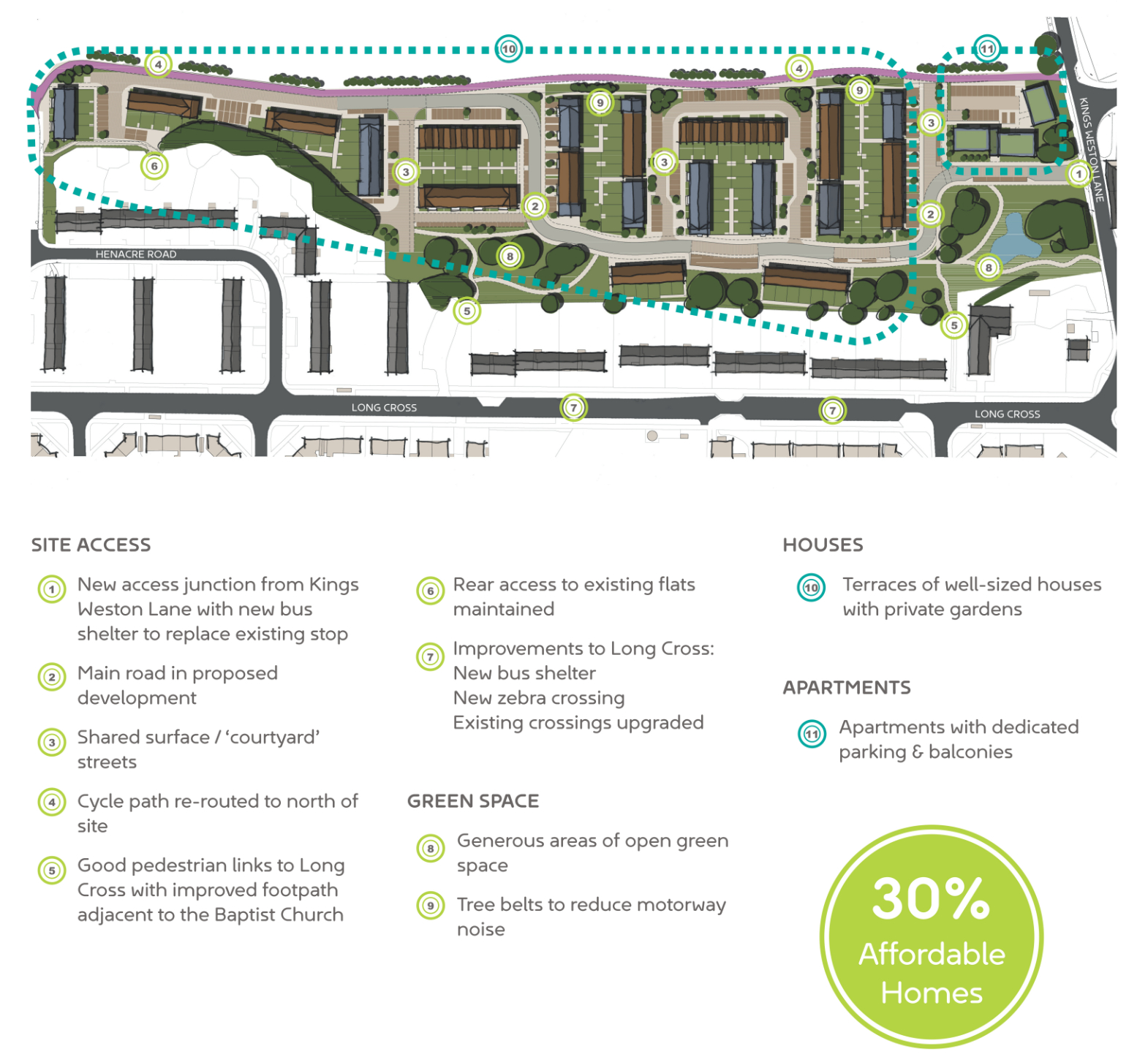 Site plan showing new homes and landscape setting.
