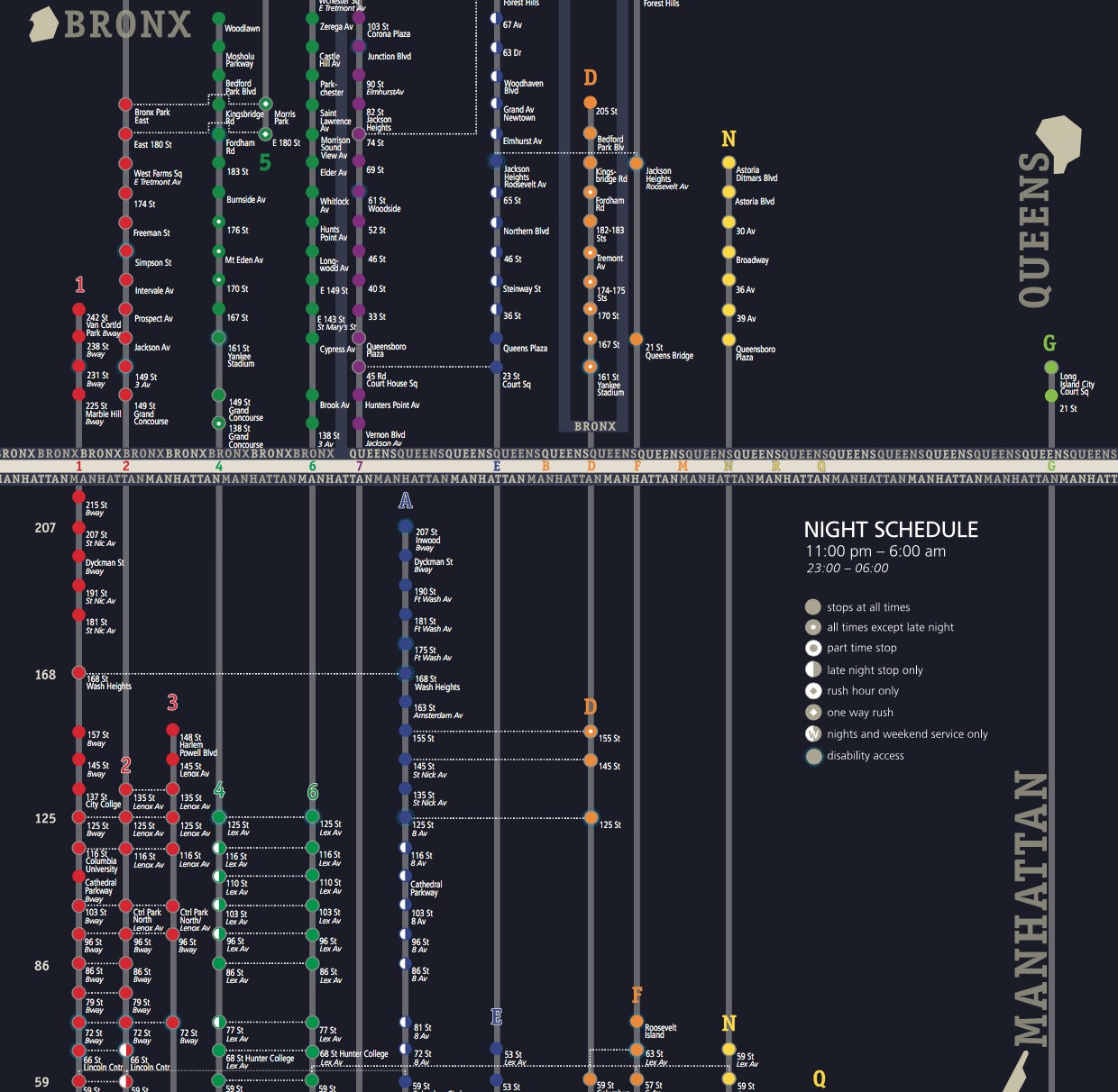 The NYC Subway map redesign for the nighttime schedule.
