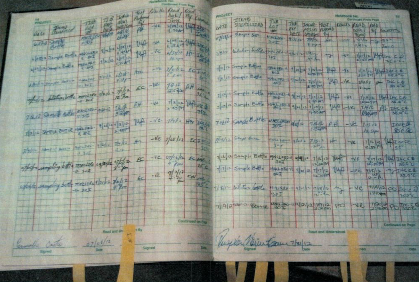 A whistleblower's photograph showing how one  water-testing logbook  used by the  Newtown Creek Laboratory  of the  New York City Department of Environmental Protection  was allegedly flagged to mark test results that violated environmental laws. The Amended Notice alleged that the chief of the lab requested that violations were to be flagged by an official and that other officials were directed to amend the violating entries in a manner to fraudulently represent compliance with laws. Source : Juris Group PLLC.