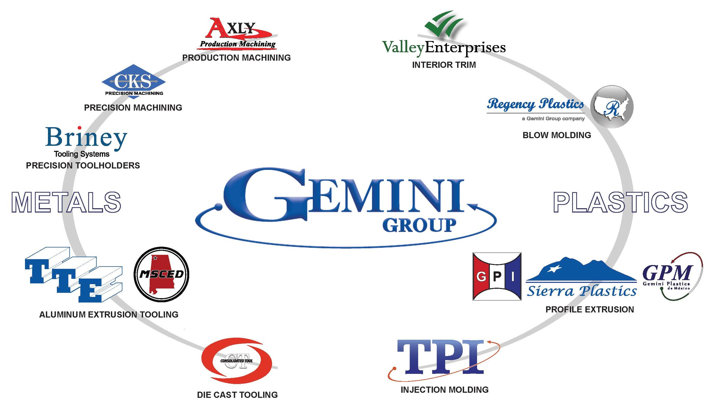 Gemini Group Loop Updated jpg.jpg