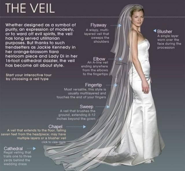 wedding-dress-veils.jpg