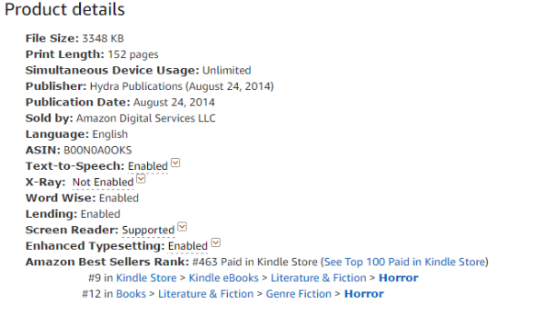 For We Are Many, one of my own novels, reached #9 in horror! Woot!