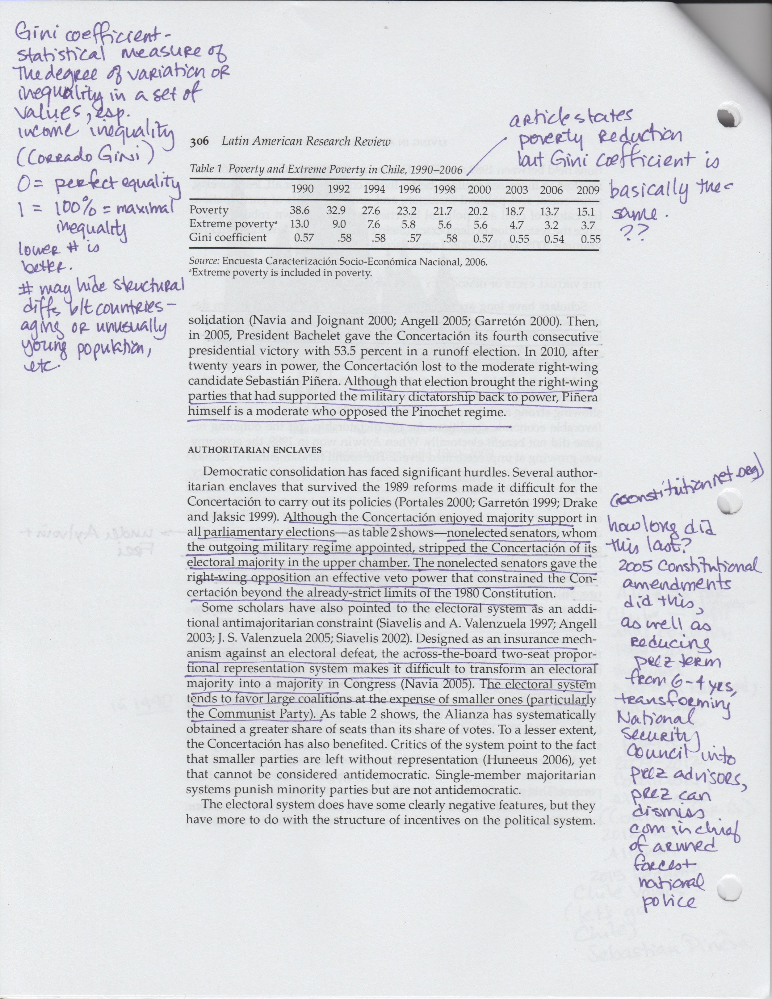 - Printed journal article - notes were written on paper and include info looked up on topics I needed more information on.