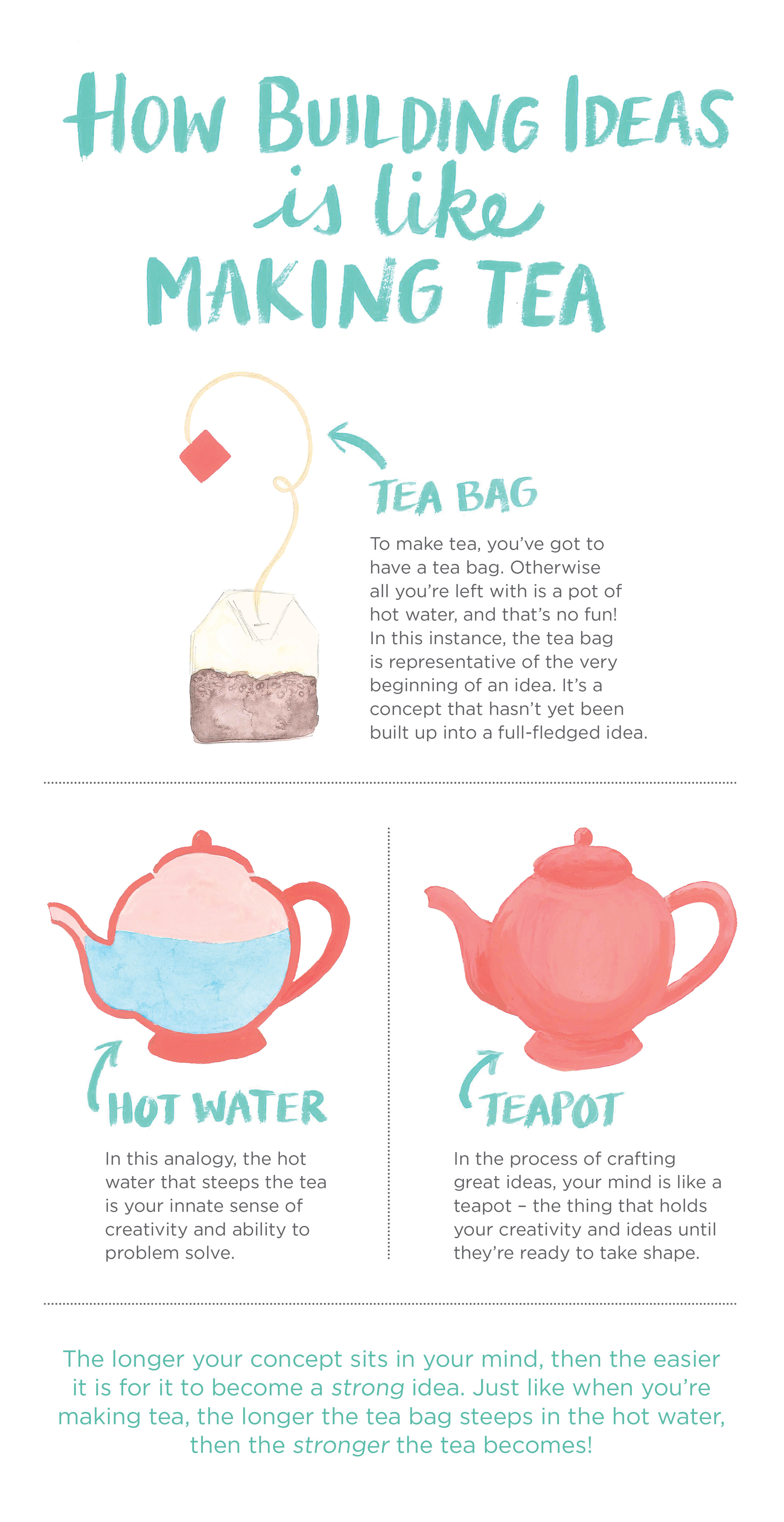 How Building Ideas Is Like Making Tea. Illustration by Gillian Tracey. www.gilliantracey.com
