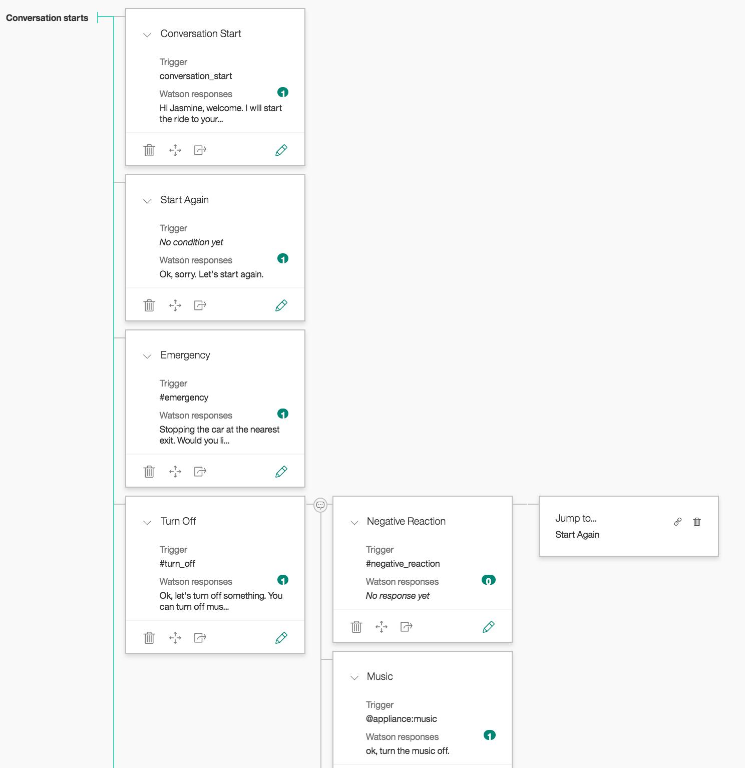 Conversation_Map.png