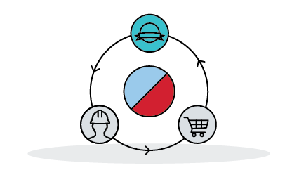Brand Experience Design