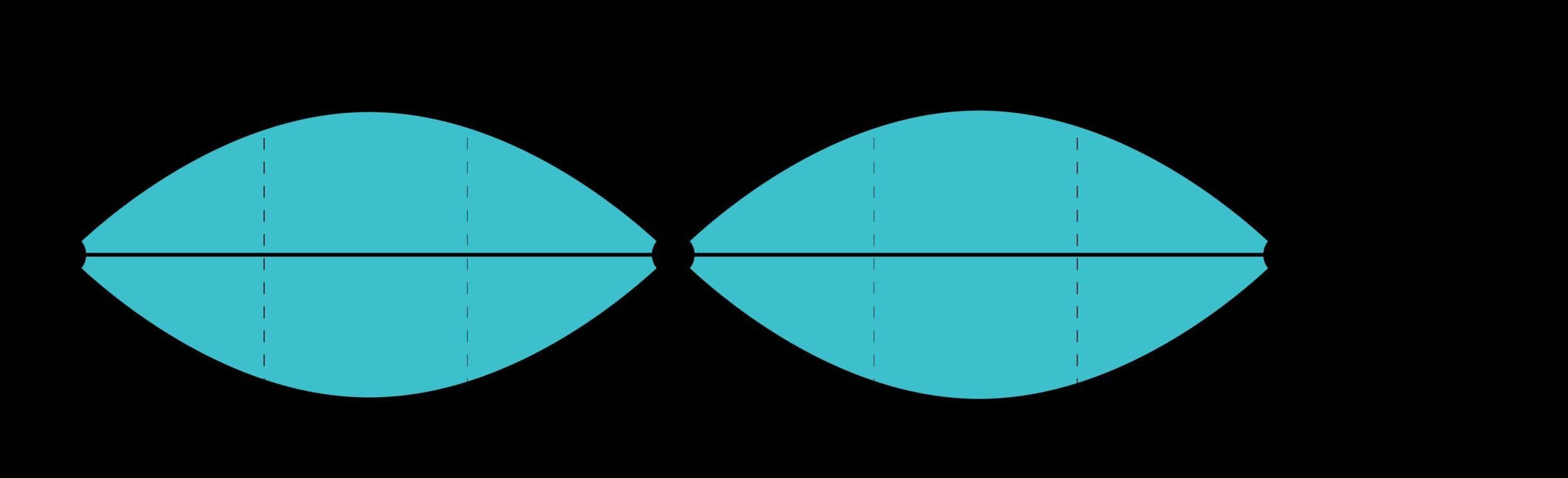 Figure      SEQ Figure \* ARABIC    2      : FromHereOn Realisation Pattern