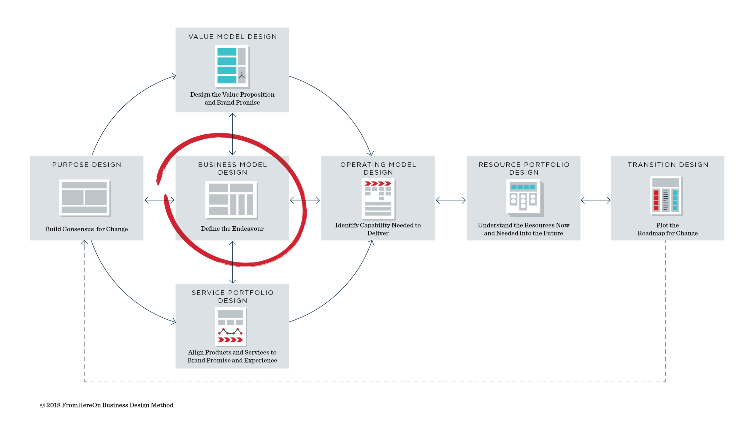 Blog-diagrams-Feb-2018_Purpose copy 2.png