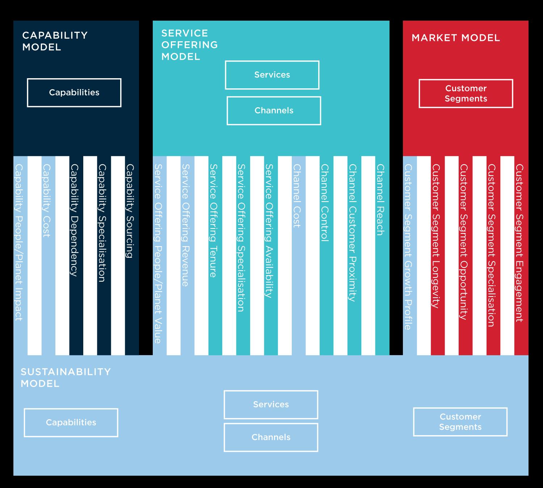 Business-Concept-Components.png